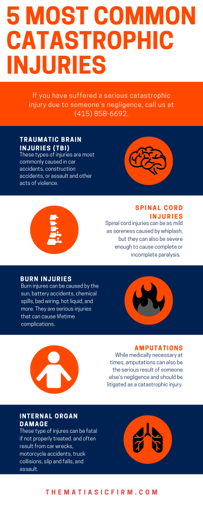 5 Most Common Catastrophic Injuries Infographic